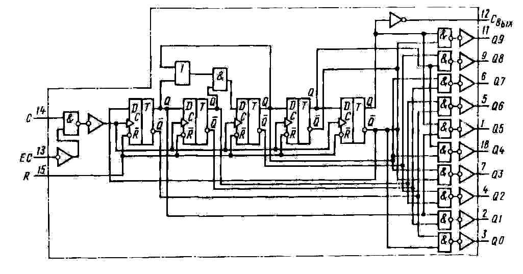 Микросхемы К176ИЕ8 и К561ИЕ8 - десятичные счетчики-делители.  Они имеют 10 дешифрированных выходов QO...Q9.