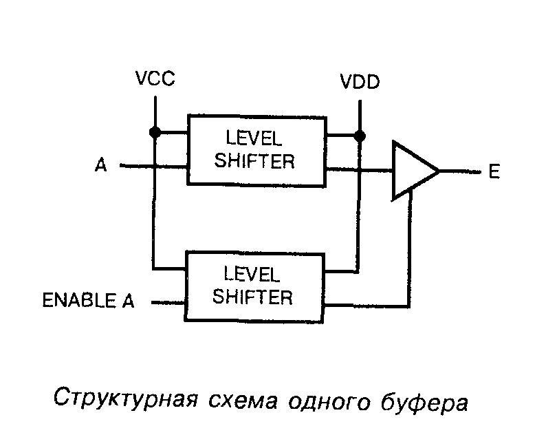 Кпу cdan, кпу типасправочник по ттл, поэтому микросхемы кмоп дек .