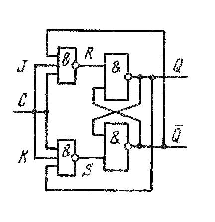 Условие переключение триггеров определяется логическими элементами и (dd5,dd6,dd7